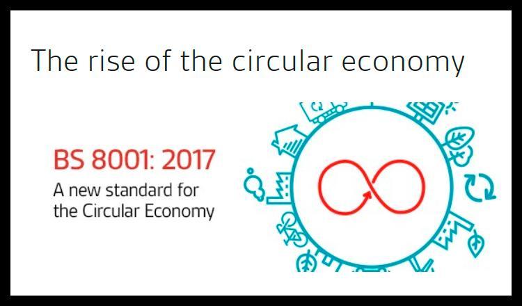 BS 8001:2017 Döngüsel Ekonomi İçin Yeni Bir Standart