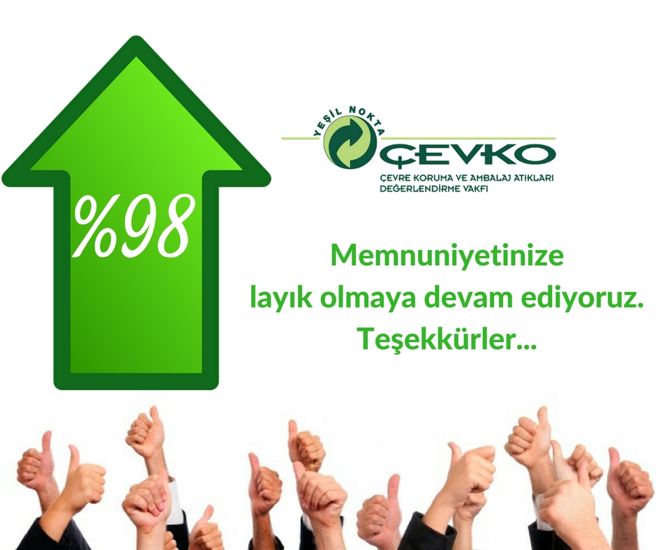 Results of the �EVKO Customer Satisfaction Survey 2016